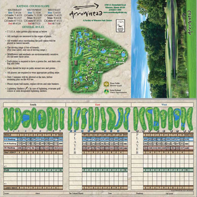 scorecard and course rating/slope PDF file